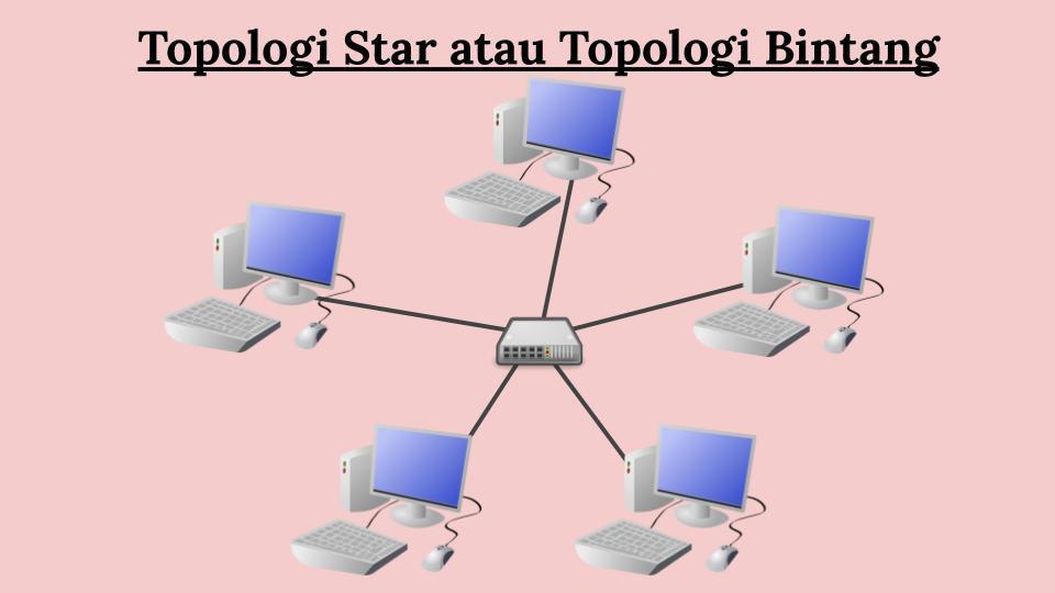 Jaringan-Topologi-Star-atau-Bintang