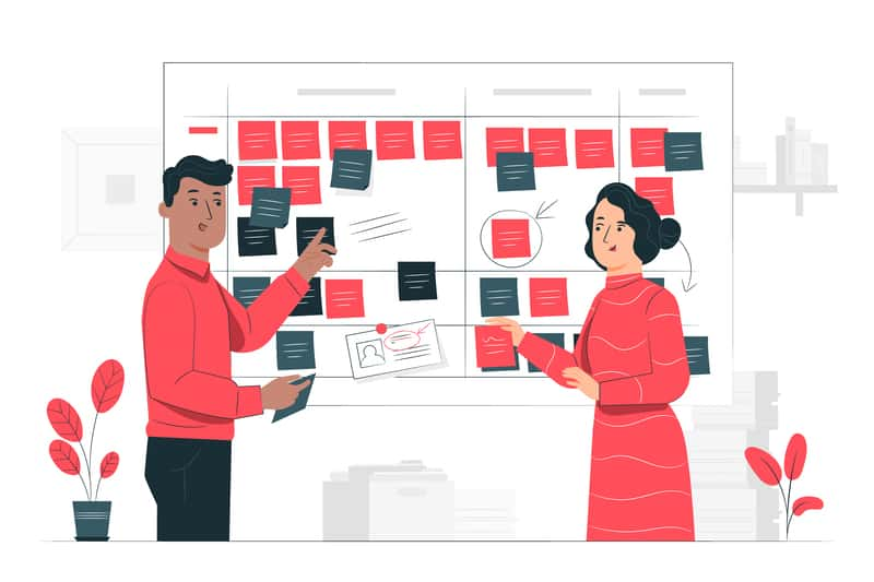 6 Langkah Utama Dalam Menyusun Perencanaan Organisasi